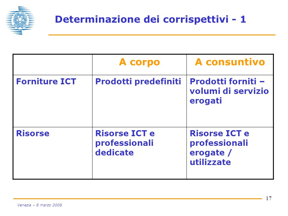 Determinazione dei corrispettivi - 1