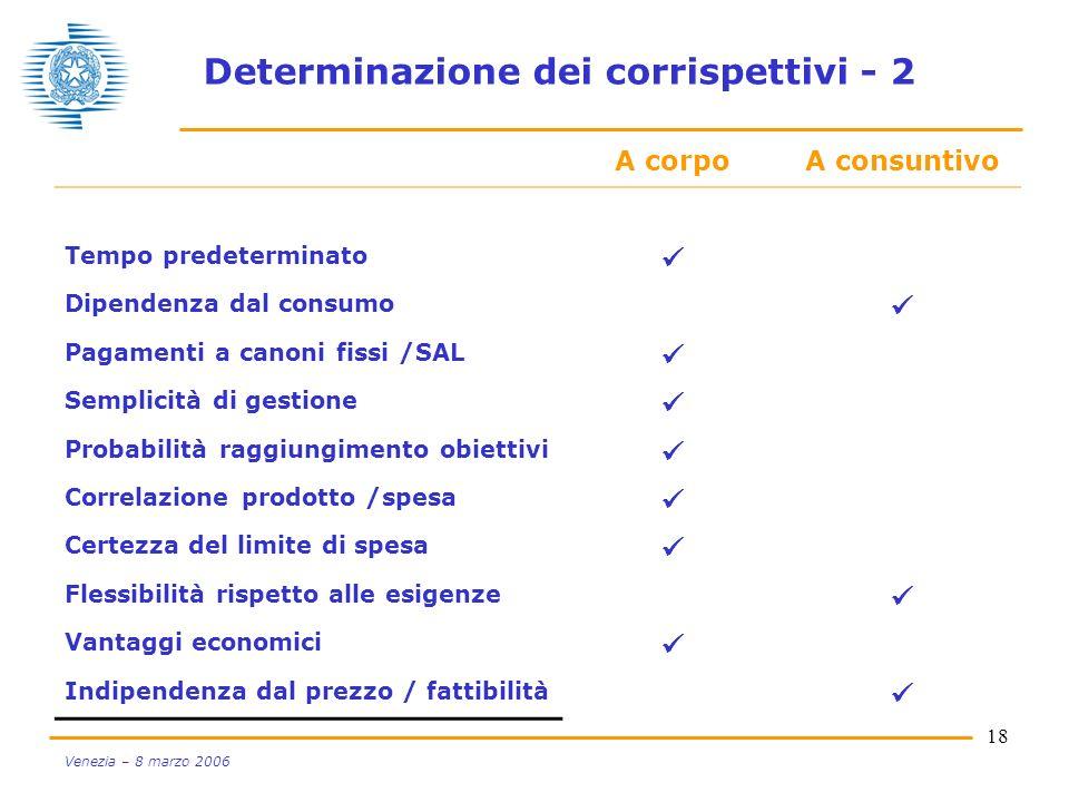Determinazione dei corrispettivi - 2