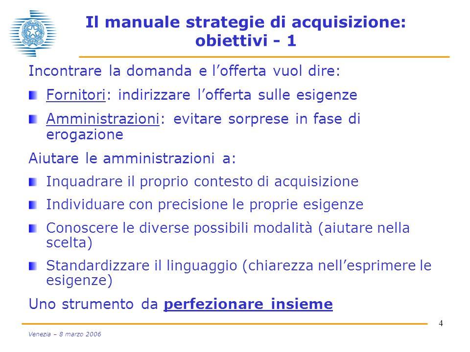 Il manuale strategie di acquisizione: obiettivi - 1