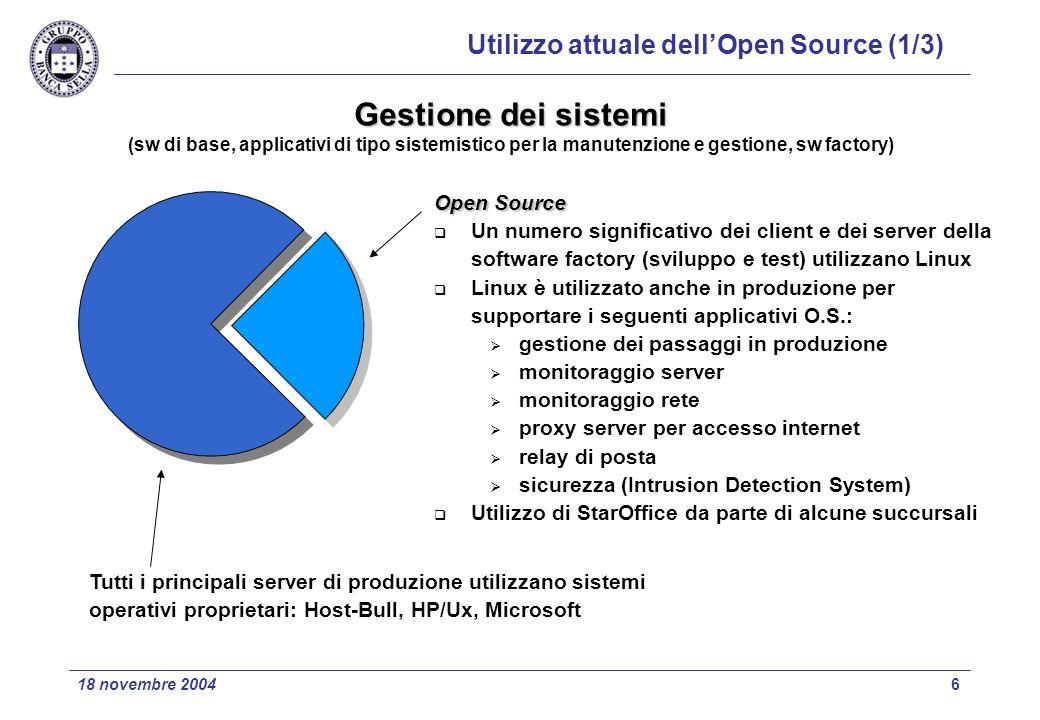 Utilizzo attuale dell'Open Source (1/3)