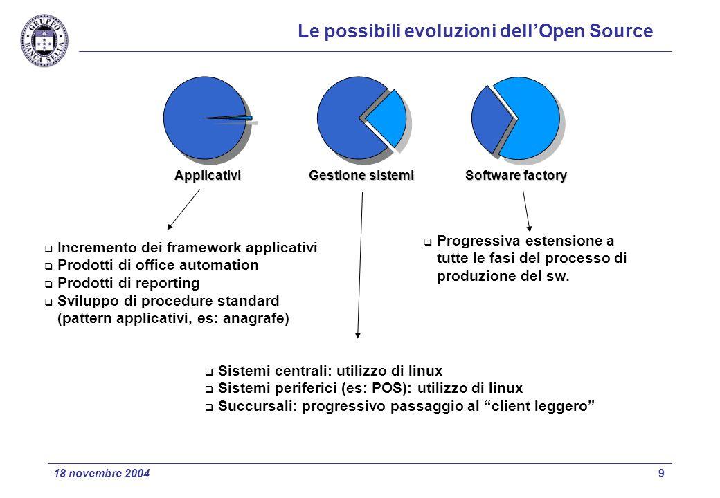 Le possibili evoluzioni dell'Open Source