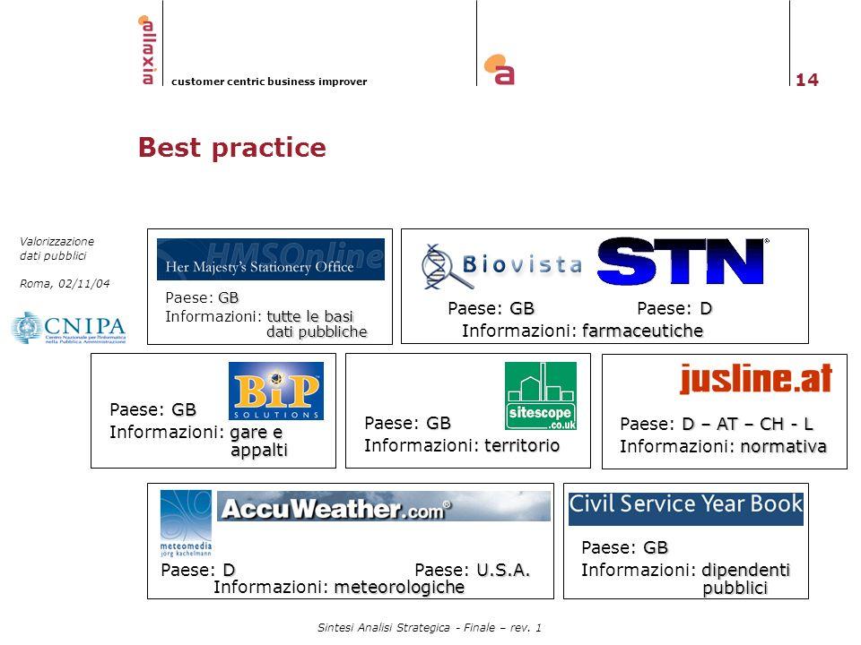Best practice Paese: GB Paese: D Informazioni: farmaceutiche Paese: GB