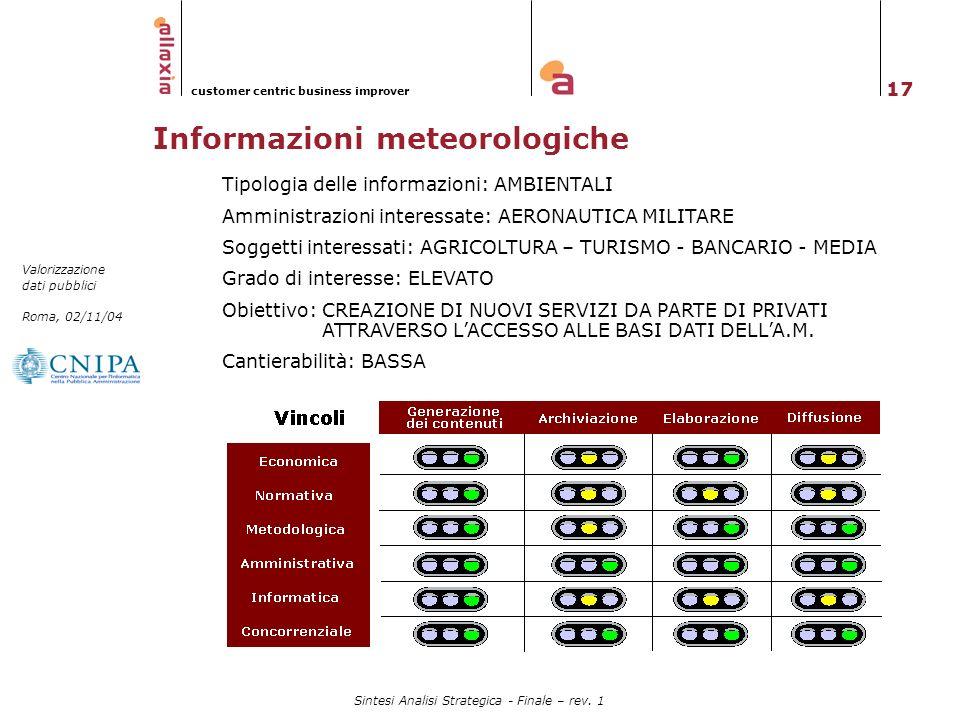 Informazioni meteorologiche