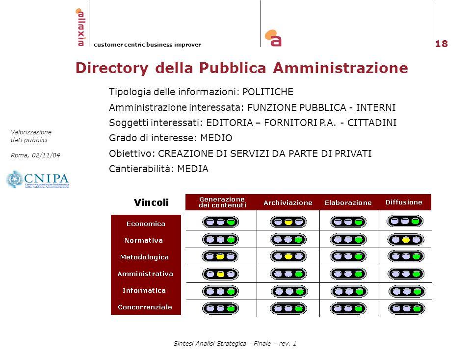 Directory della Pubblica Amministrazione