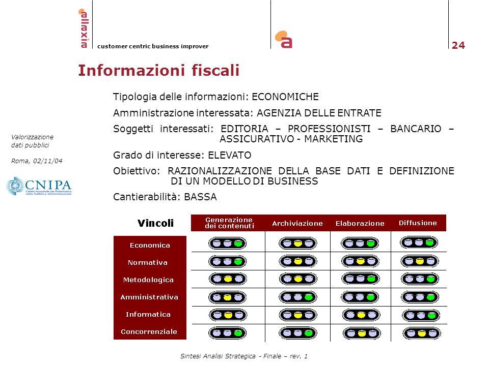 Informazioni fiscali Tipologia delle informazioni: ECONOMICHE