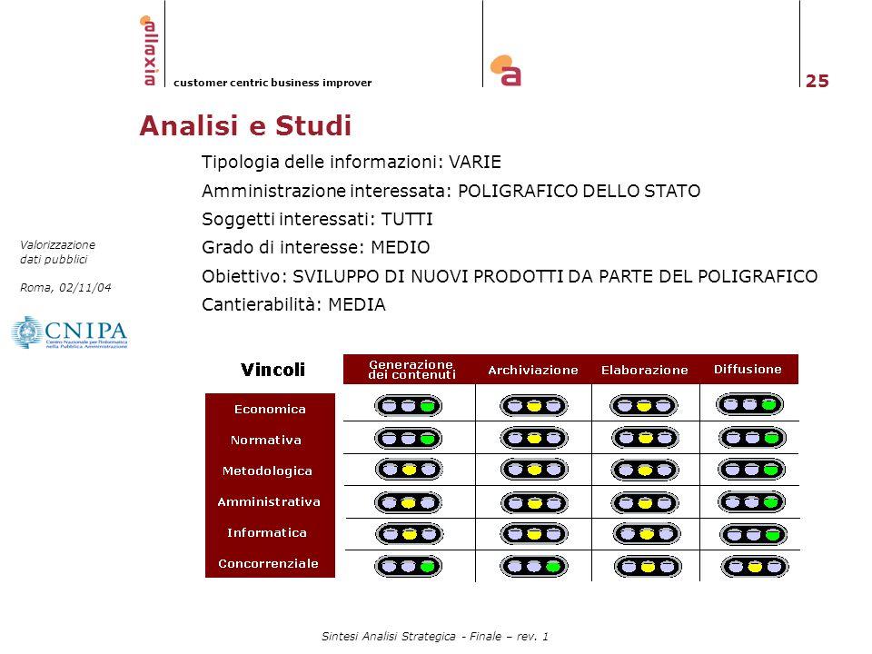 Analisi e Studi Tipologia delle informazioni: VARIE