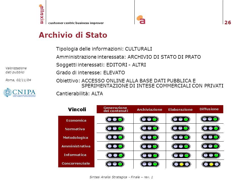 Archivio di Stato Tipologia delle informazioni: CULTURALI