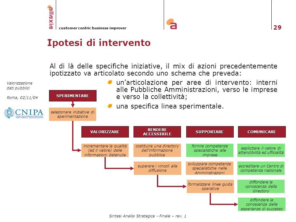 Ipotesi di intervento Al di là delle specifiche iniziative, il mix di azioni precedentemente ipotizzato va articolato secondo uno schema che preveda: