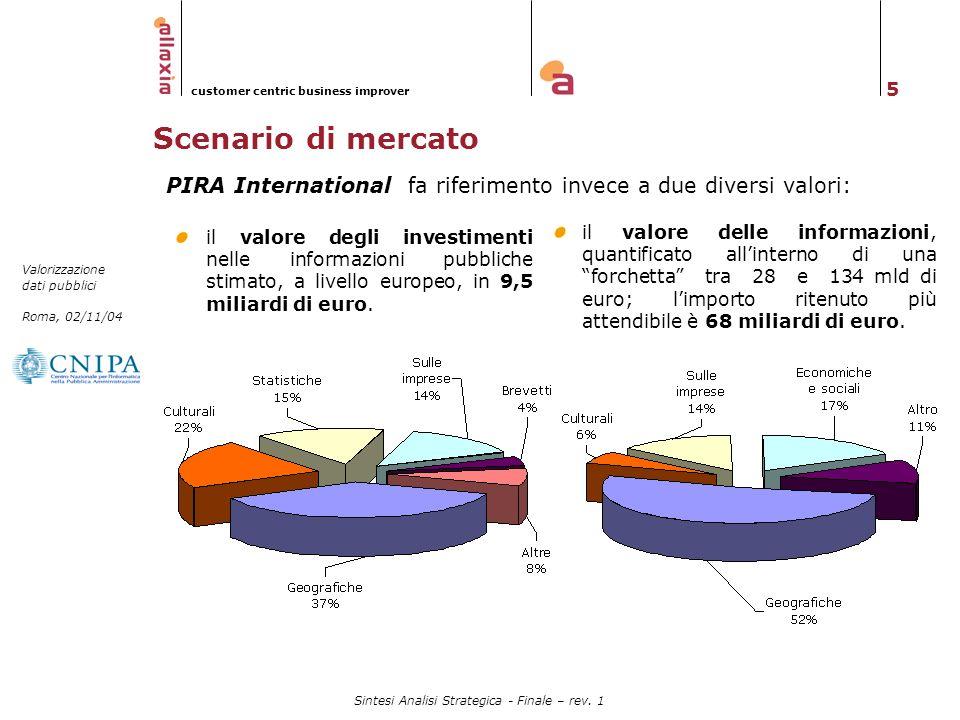 Scenario di mercato PIRA International fa riferimento invece a due diversi valori:
