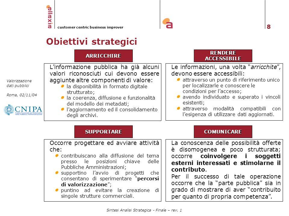 Obiettivi strategici ARRICCHIRE. RENDERE ACCESSIBILE.