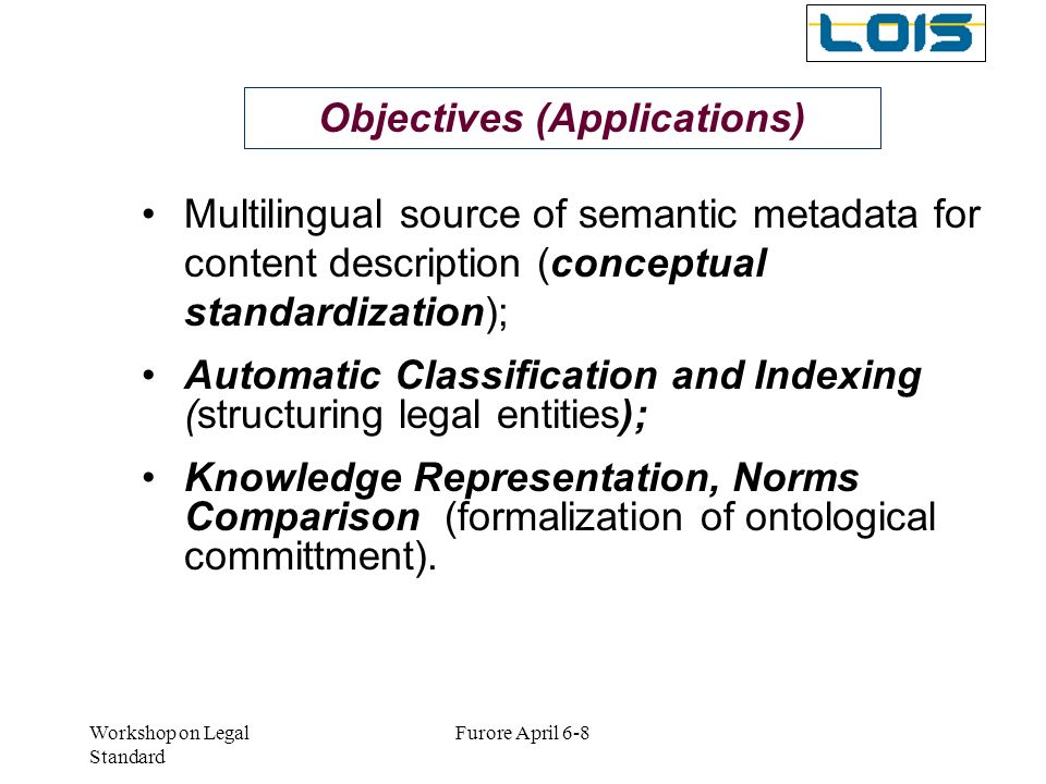 Objectives (Applications)