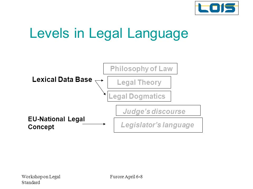Levels in Legal Language