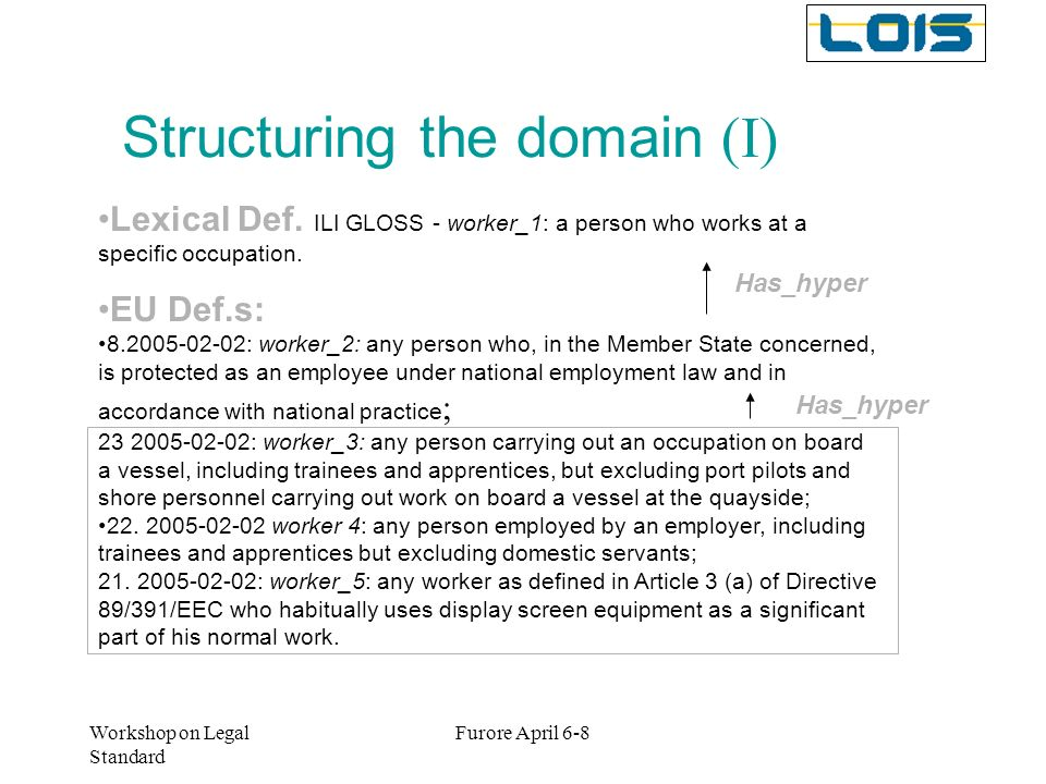 Structuring the domain (I)