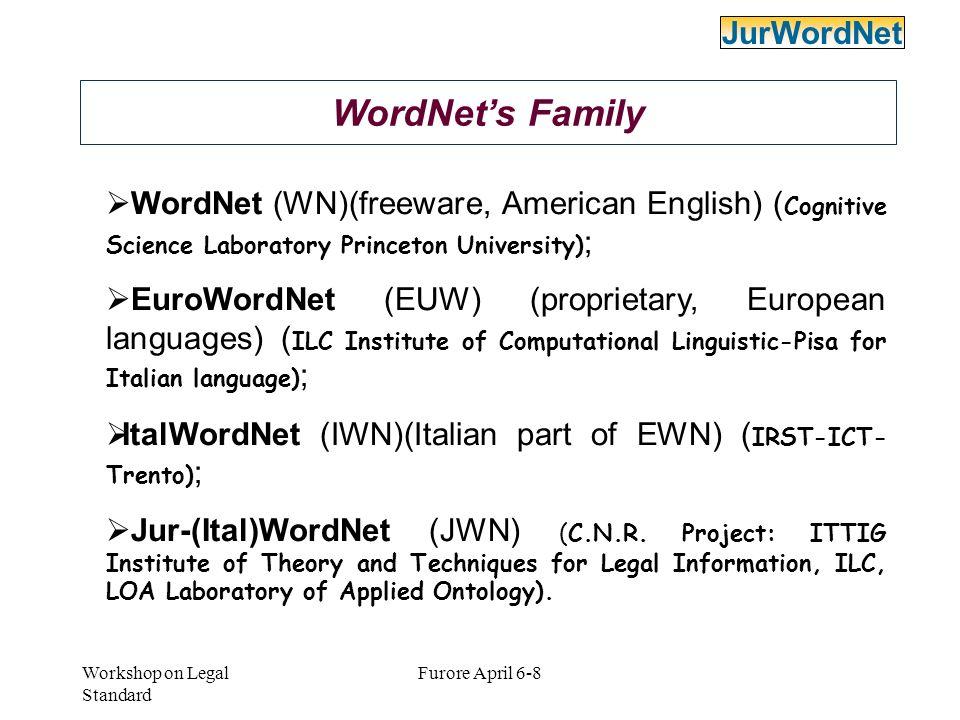 WordNet's Family JurWordNet
