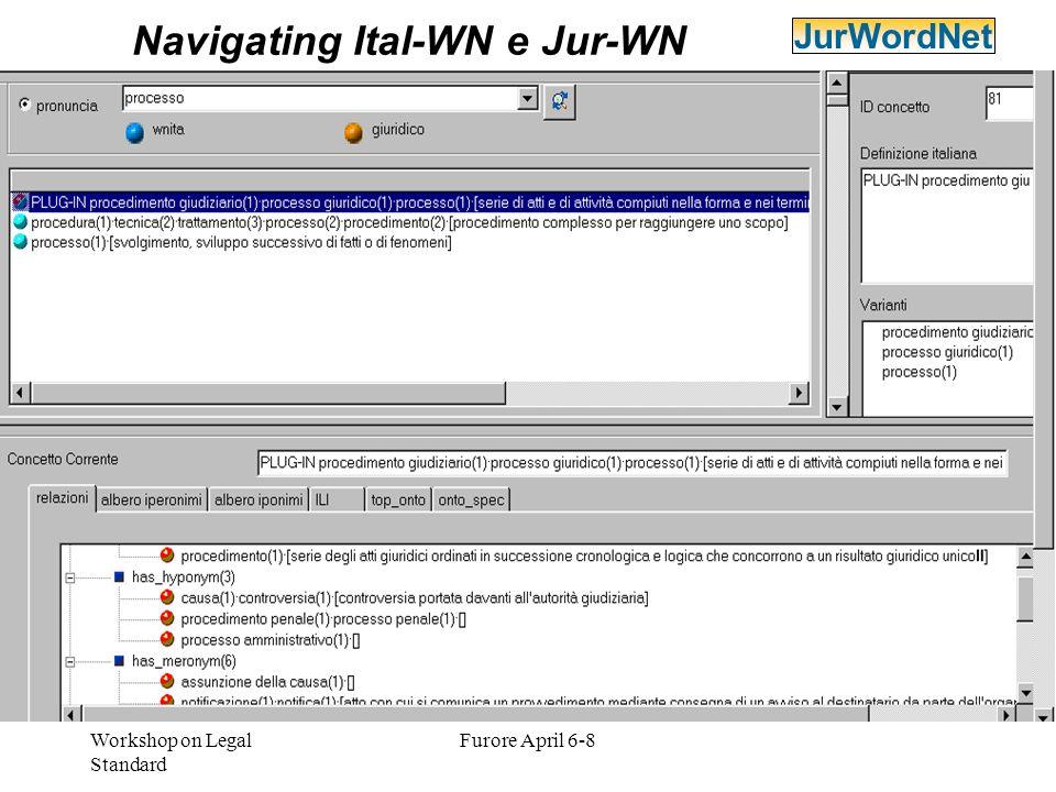 Navigating Ital-WN e Jur-WN