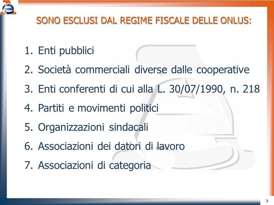 SONO ESCLUSI DAL REGIME FISCALE DELLE ONLUS: