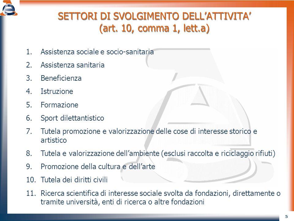 SETTORI DI SVOLGIMENTO DELL'ATTIVITA' (art. 10, comma 1, lett.a)
