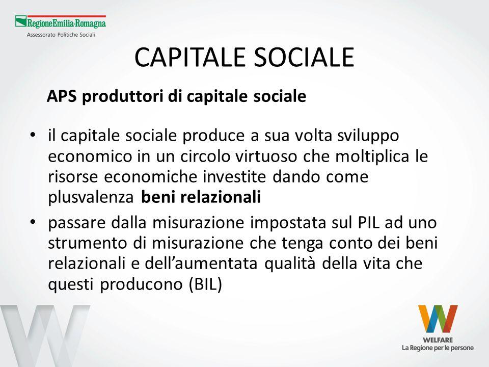 CAPITALE SOCIALE APS produttori di capitale sociale
