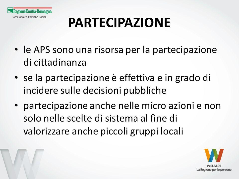 PARTECIPAZIONE le APS sono una risorsa per la partecipazione di cittadinanza.