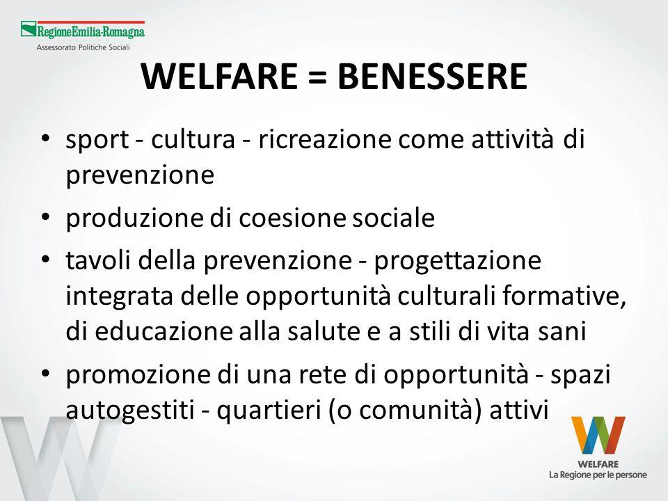 WELFARE = BENESSERE sport - cultura - ricreazione come attività di prevenzione. produzione di coesione sociale.