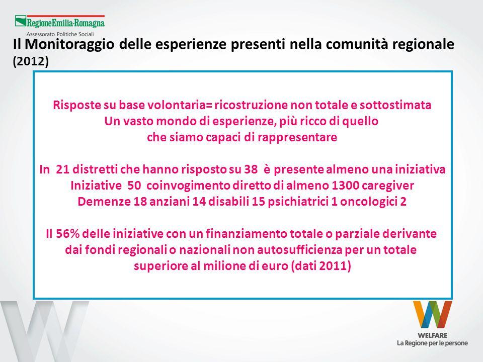 Il Monitoraggio delle esperienze presenti nella comunità regionale