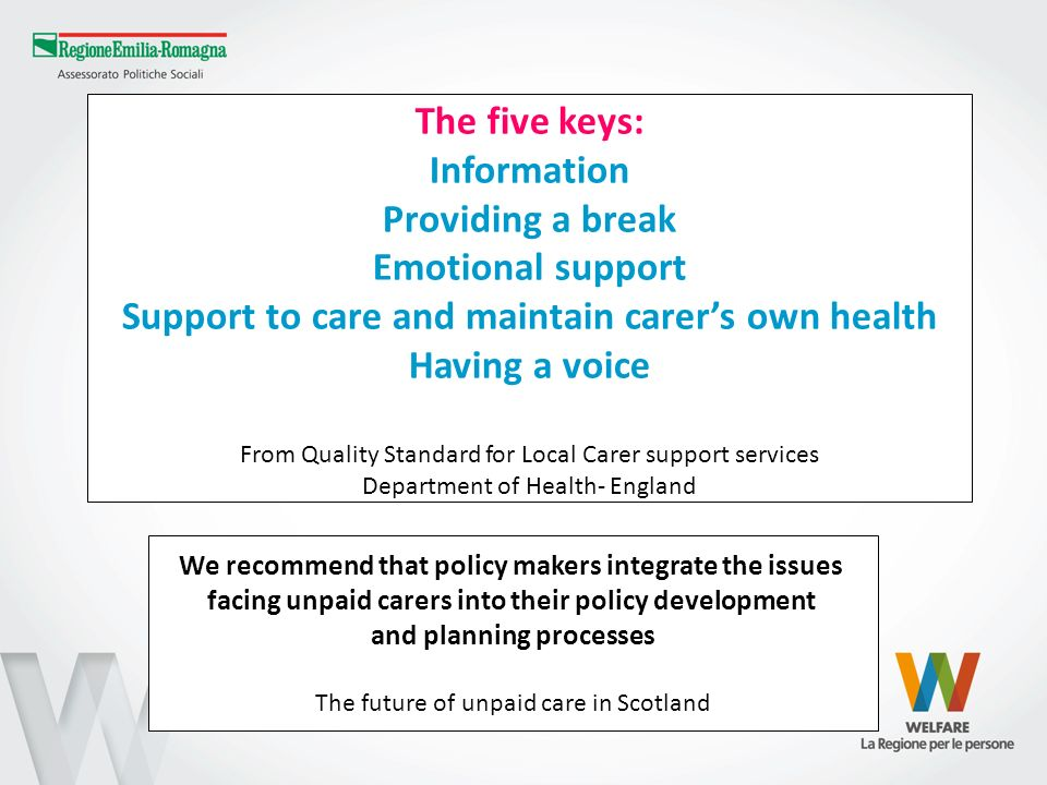 Support to care and maintain carer's own health Having a voice
