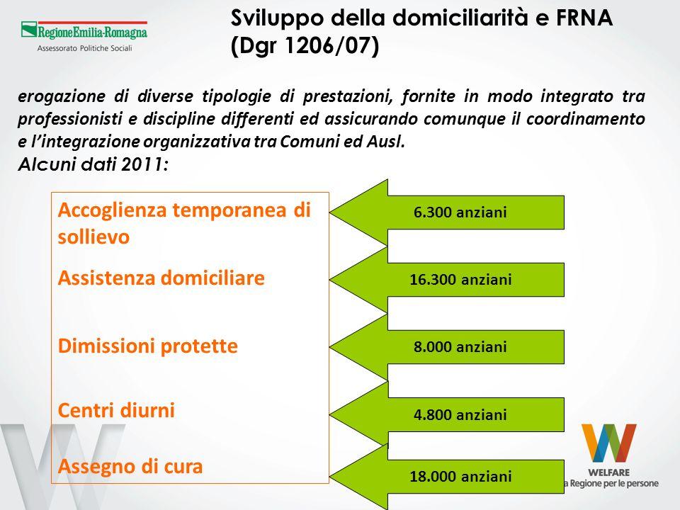 Sviluppo della domiciliarità e FRNA (Dgr 1206/07)