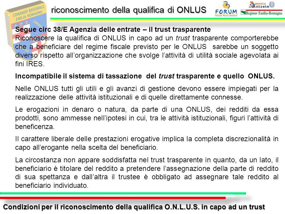 riconoscimento della qualifica di ONLUS