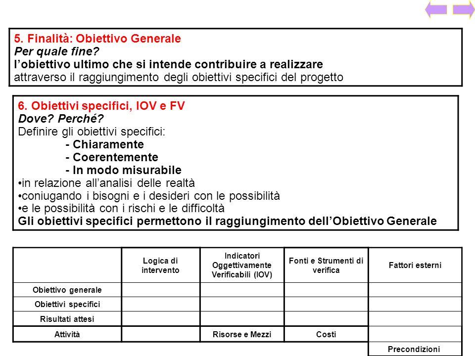 5. Finalità: Obiettivo Generale Per quale fine