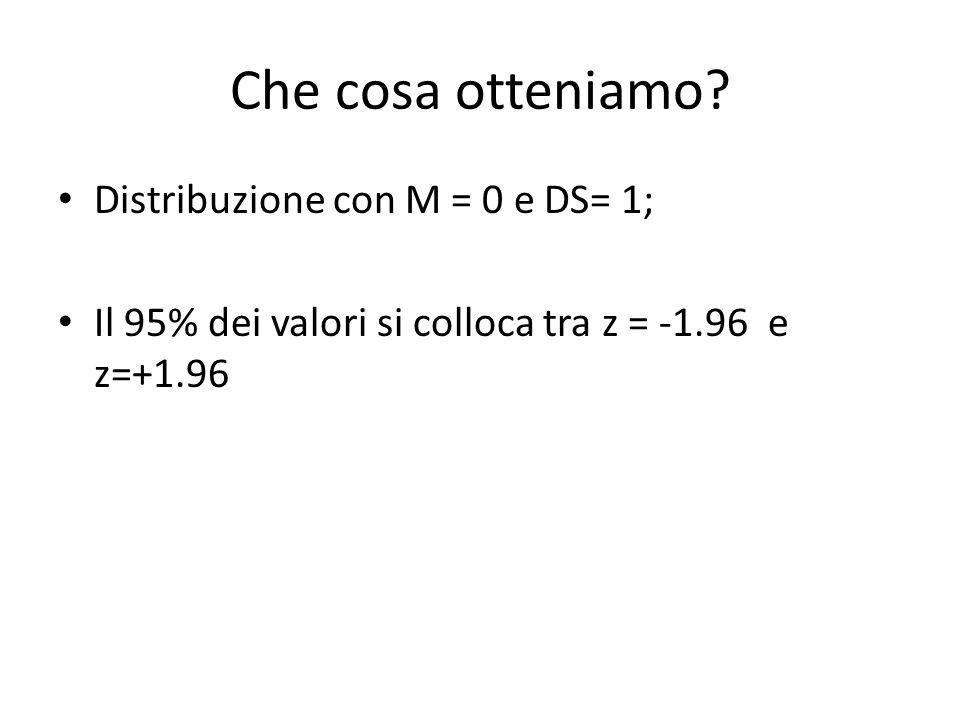 Che cosa otteniamo Distribuzione con M = 0 e DS= 1;