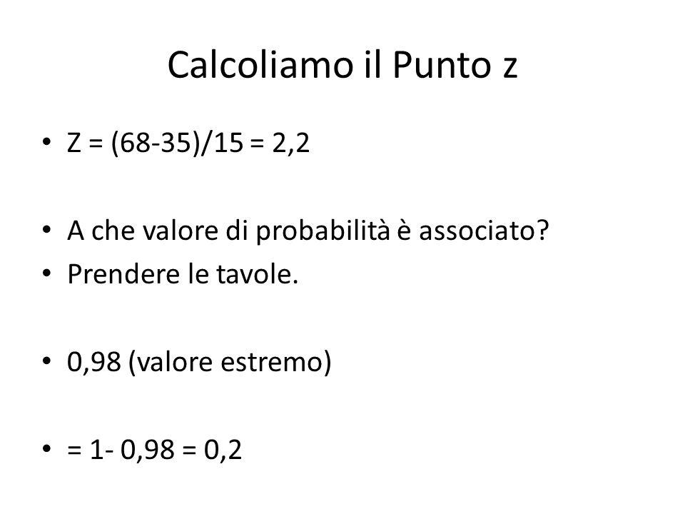 Calcoliamo il Punto z Z = (68-35)/15 = 2,2
