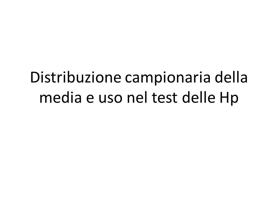 Distribuzione campionaria della media e uso nel test delle Hp