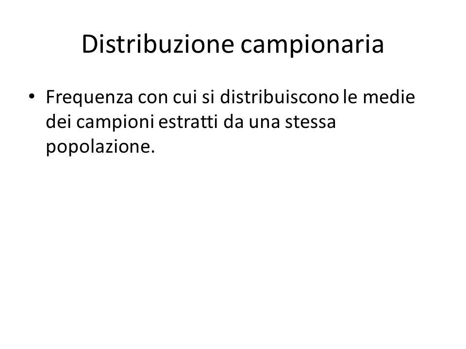 Distribuzione campionaria