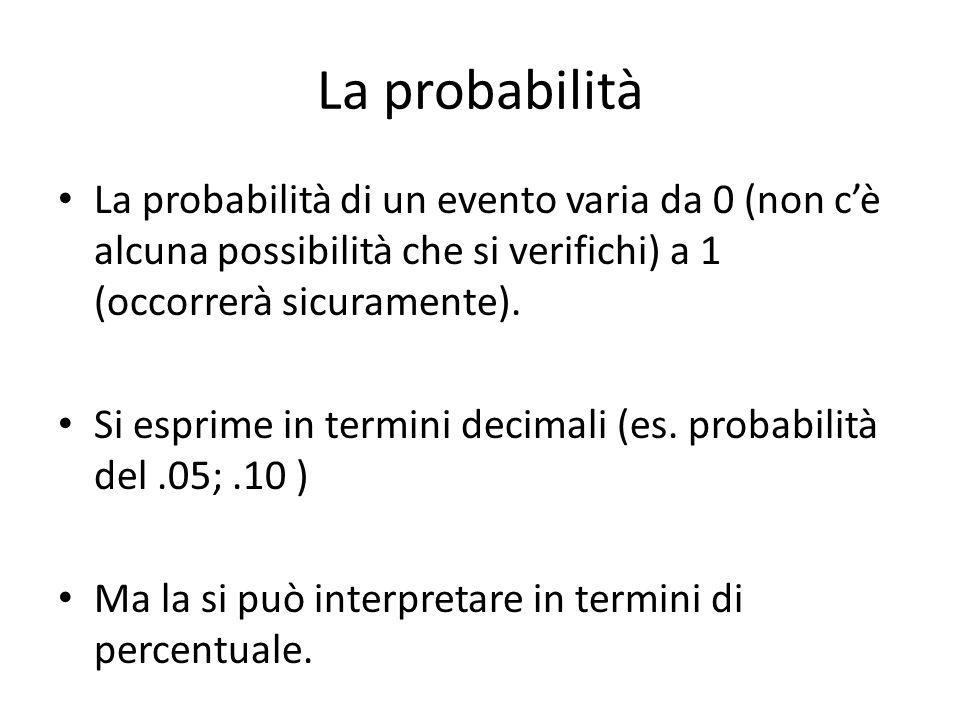 La probabilità La probabilità di un evento varia da 0 (non c'è alcuna possibilità che si verifichi) a 1 (occorrerà sicuramente).