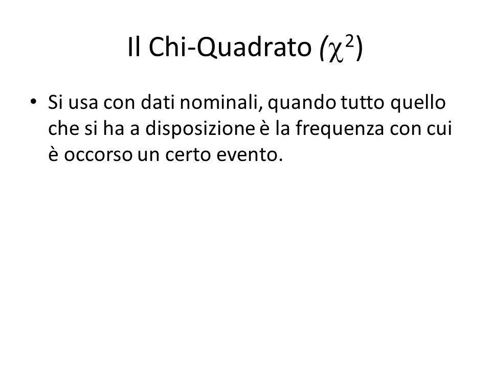 Il Chi-Quadrato (2) Si usa con dati nominali, quando tutto quello che si ha a disposizione è la frequenza con cui è occorso un certo evento.