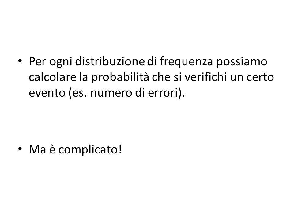 Per ogni distribuzione di frequenza possiamo calcolare la probabilità che si verifichi un certo evento (es. numero di errori).