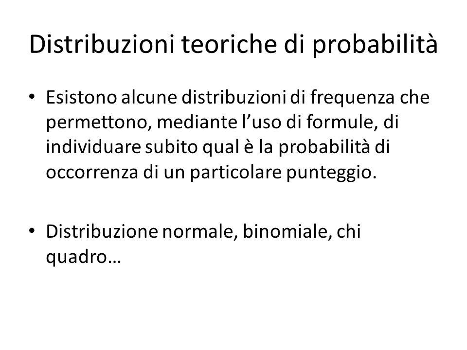 Distribuzioni teoriche di probabilità