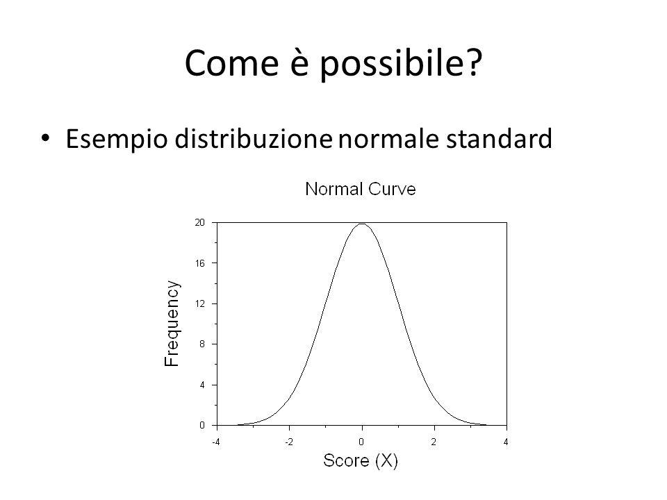 Come è possibile Esempio distribuzione normale standard