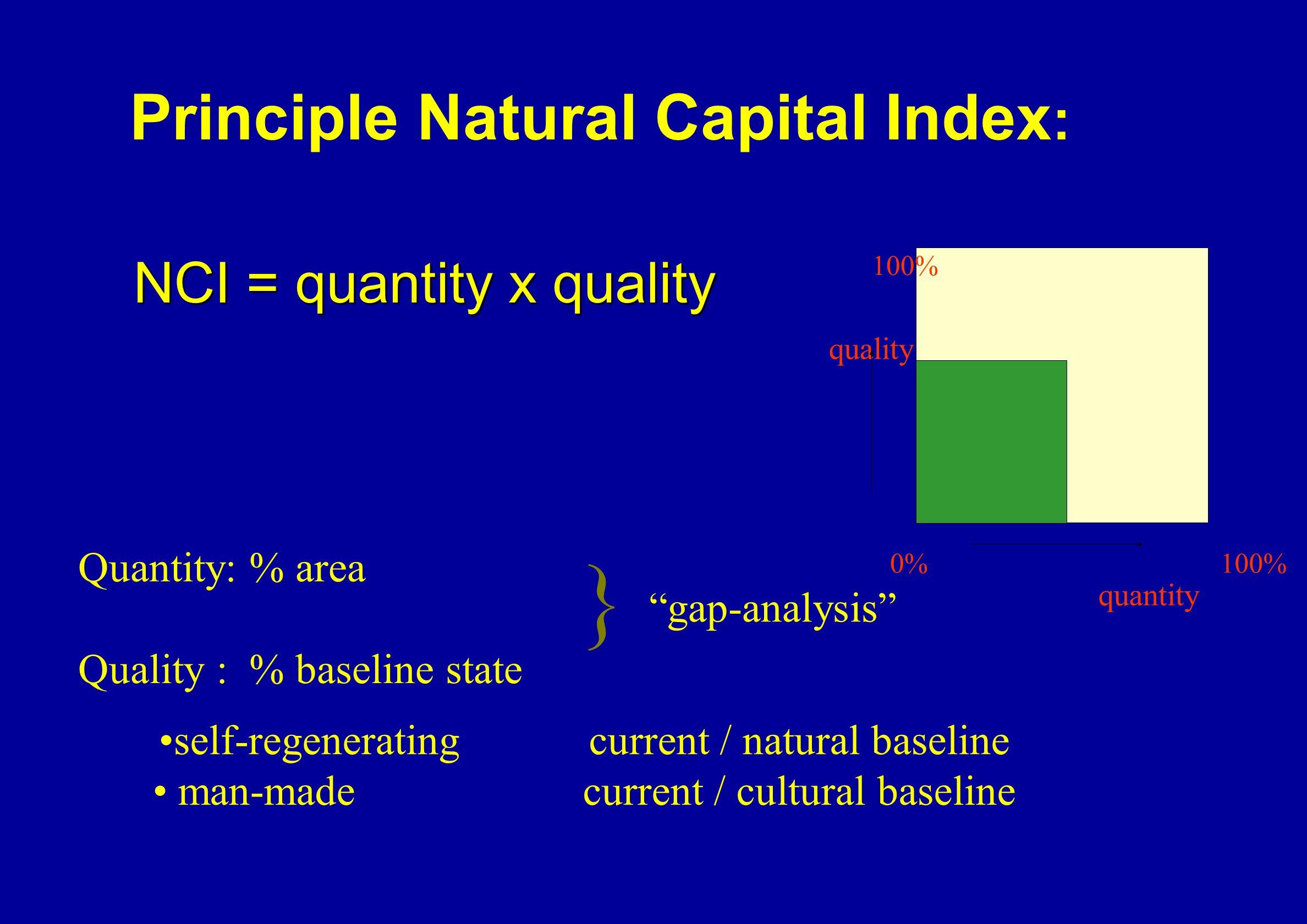 } Principle Natural Capital Index: NCI = quantity x quality