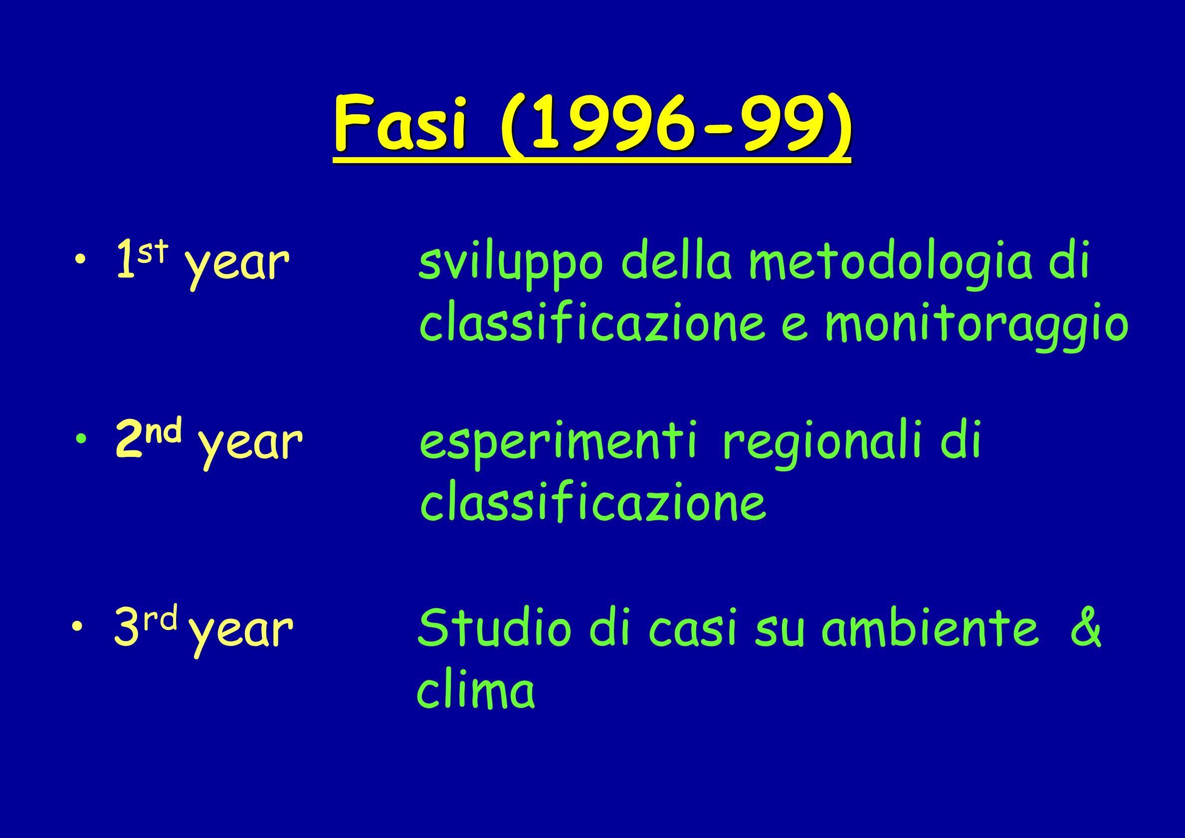 Fasi (1996-99) 1st year sviluppo della metodologia di