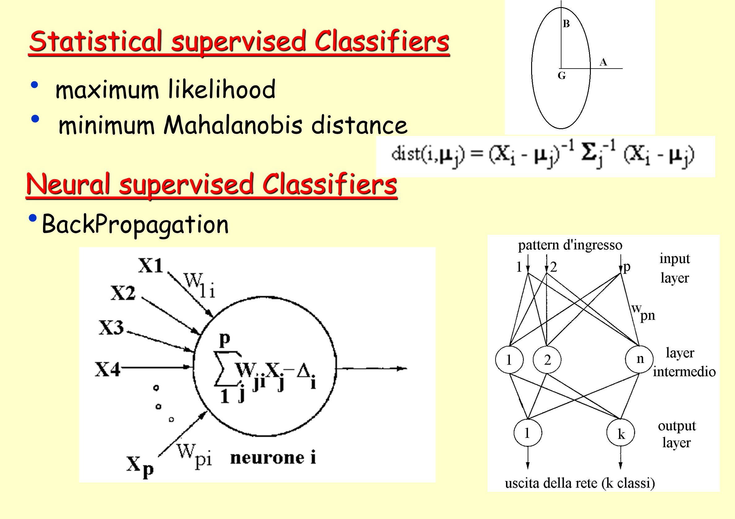 Statistical supervised Classifiers