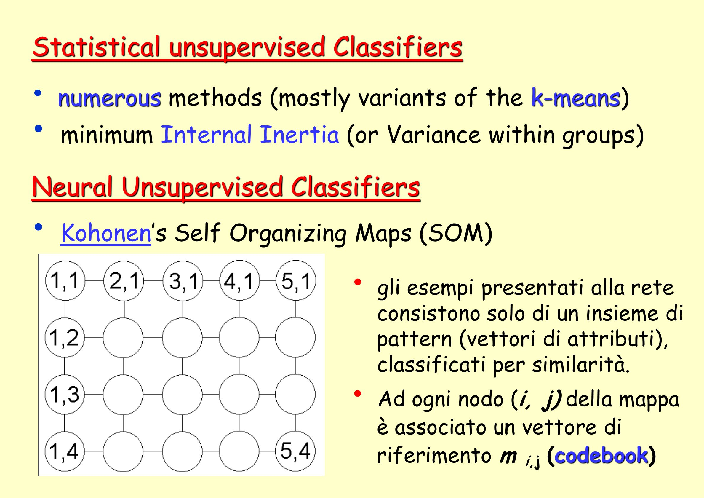 Statistical unsupervised Classifiers