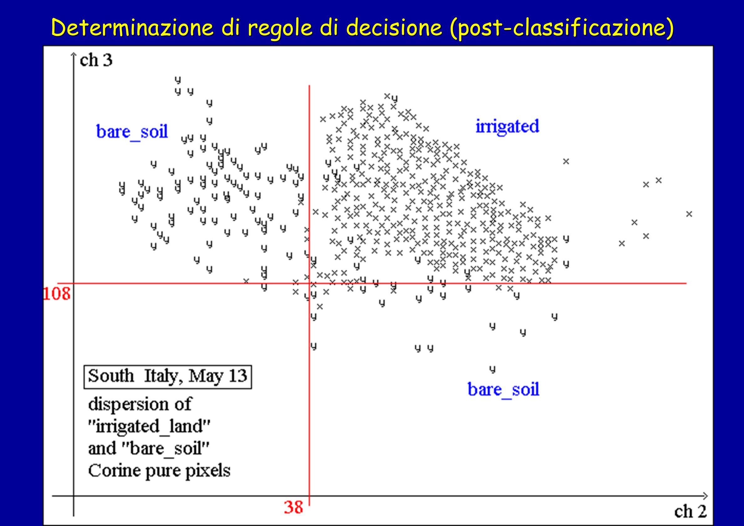 Determinazione di regole di decisione (post-classificazione)