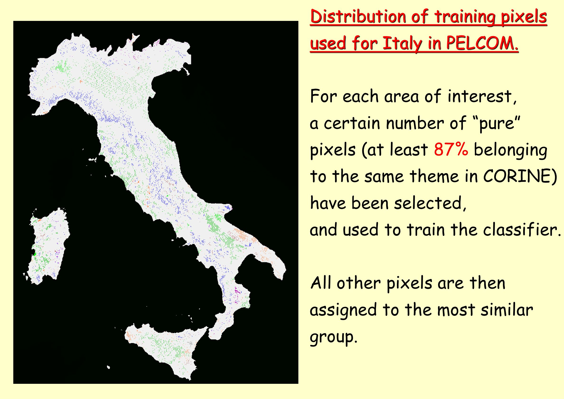 Distribution of training pixels