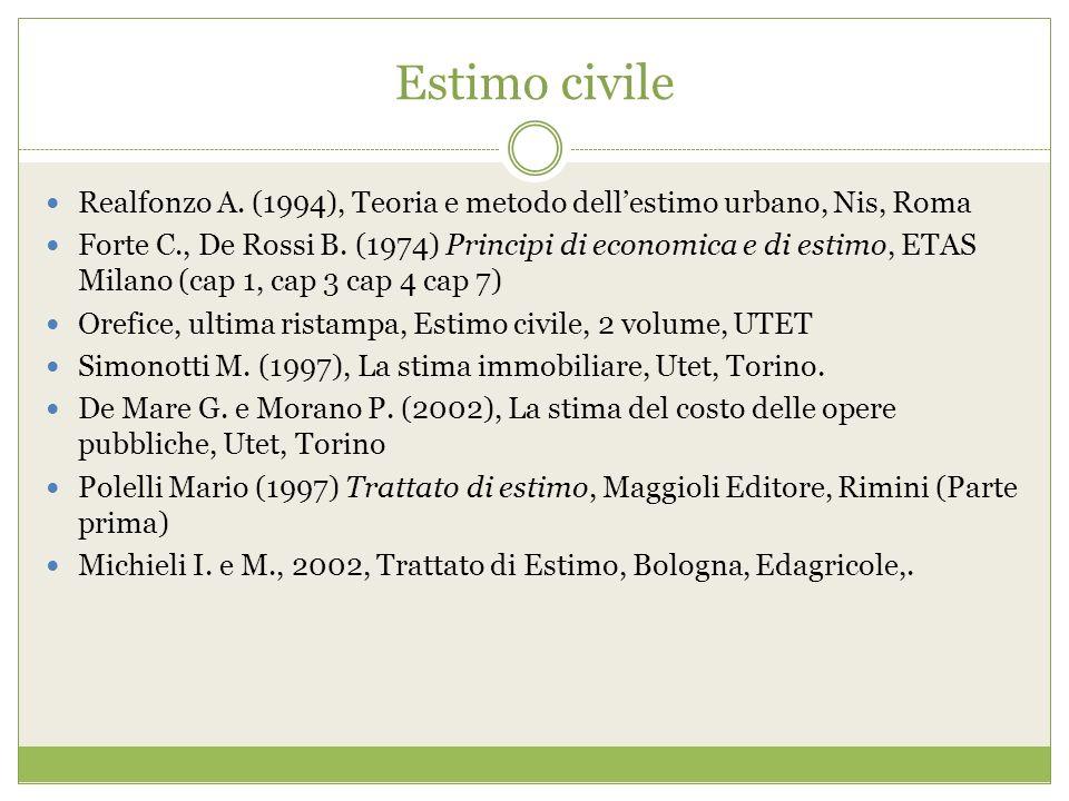 Estimo civile Realfonzo A. (1994), Teoria e metodo dell'estimo urbano, Nis, Roma.