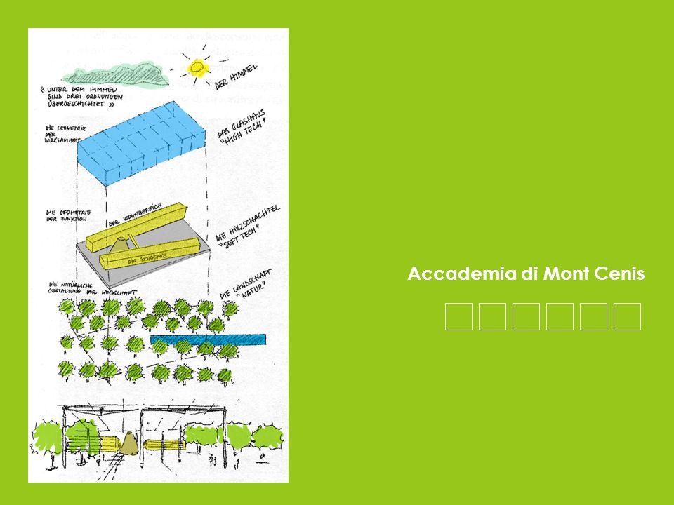 Accademia di Mont Cenis