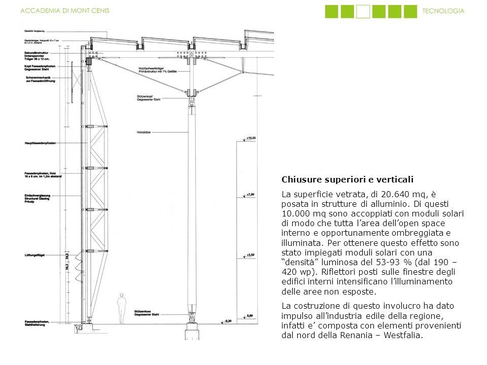 Chiusure superiori e verticali