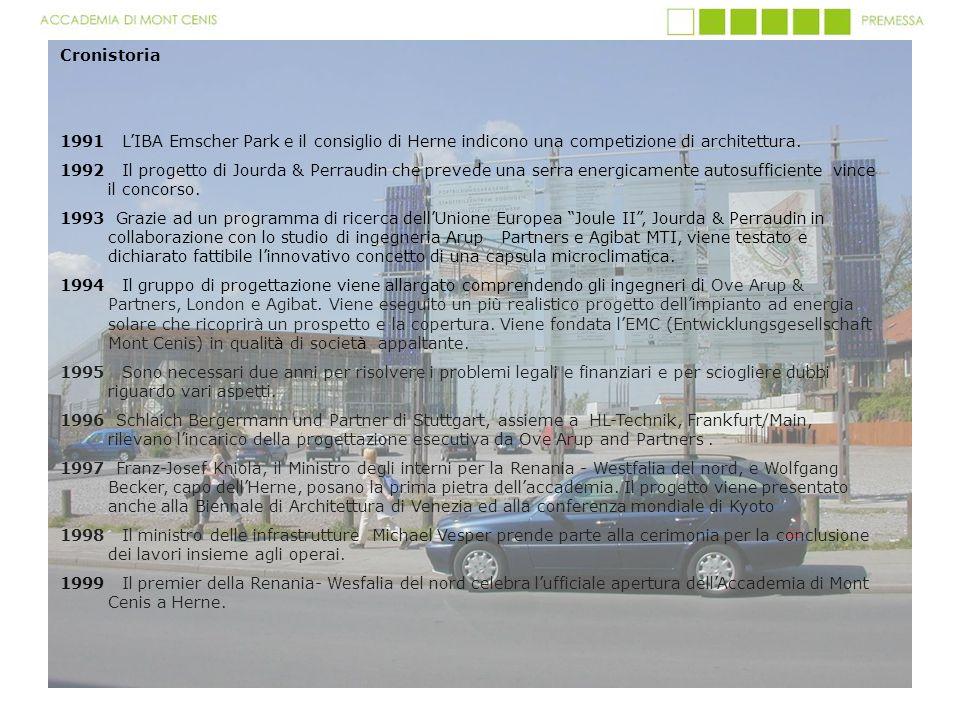 Cronistoria 1991 L'IBA Emscher Park e il consiglio di Herne indicono una competizione di architettura.