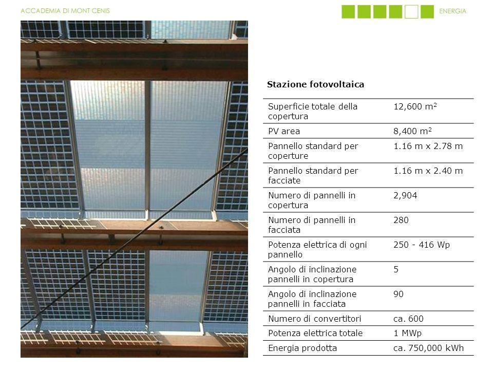 Stazione fotovoltaica