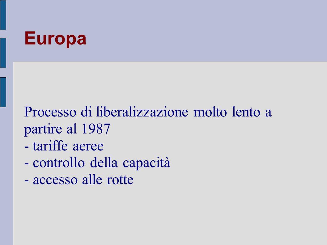 Europa Processo di liberalizzazione molto lento a partire al 1987